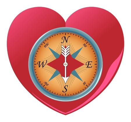 Heart shaped Love Compass