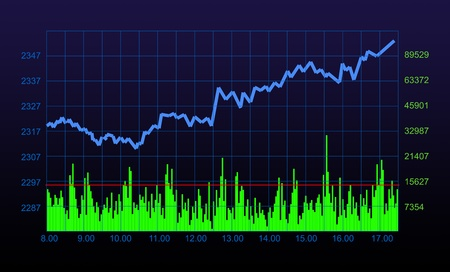 stock chart Stock Photo - 16982863
