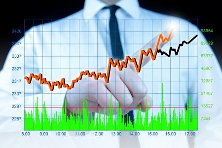 dow: stock market