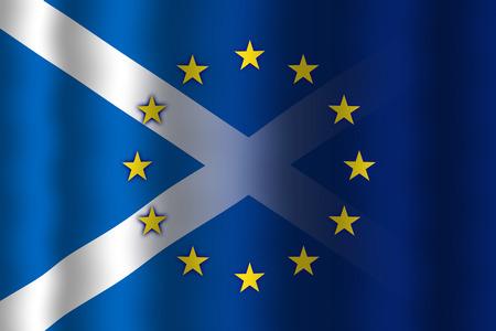 in flexed: Waving Scotland and European Union Flag