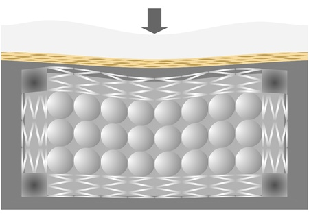 durability: The mattress in the section, with internal parts, with the load