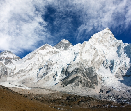 mount everest: panoramic view of Mount Everest