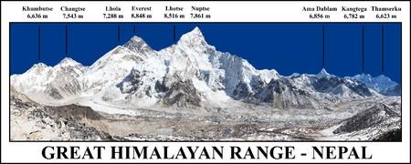 Great himalayan range, panoramic view of Mount Everest and Khumbu Glacier from Kala Patthar - way to Everest base camp, Khumbu valley, Sagarmatha national park, Nepal himalayas Editorial