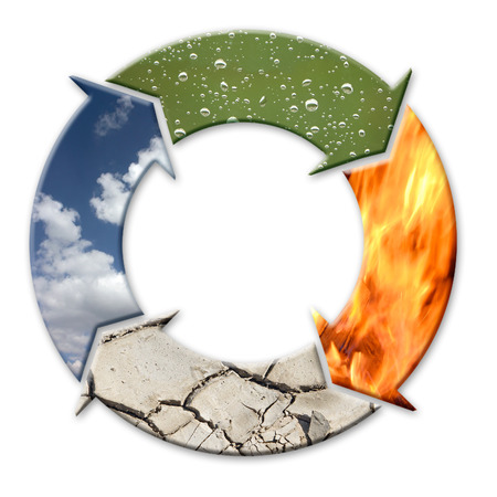ciclo del agua: Cuatro-s�mbolo de flecha en representaci�n de cuatro elementos naturales - el aire, el agua, el fuego y la tierra como ciclo
