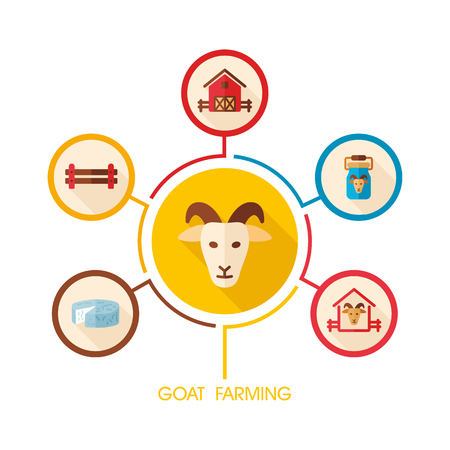 Goat farming icon and agriculture infographics. Farm sign graph symbol for your web site design, app vector illustration. Иллюстрация