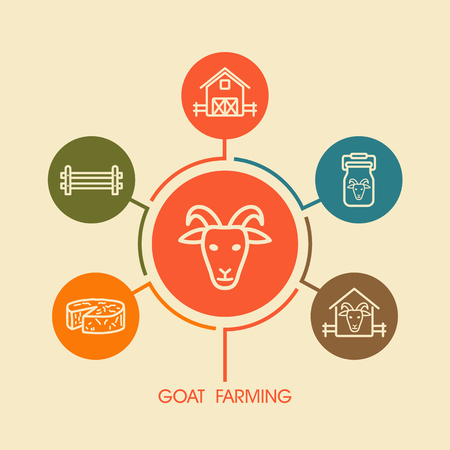 Goat farming icon and agriculture infographics. Farm sign. Graph symbol for your web site design, logo, app, UI. Vector illustration