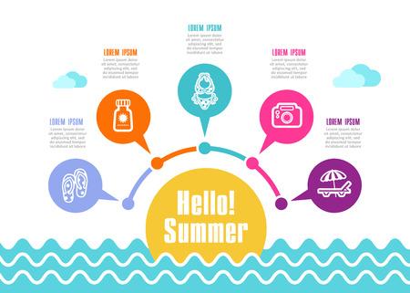 Summer vector icon. Beach. Travel. Summertime infographics. Vacation Illustration