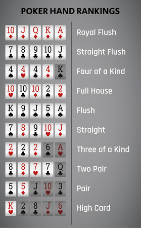combination: Texas holdem poker hand rankings combination. Vector illustration. Illustration