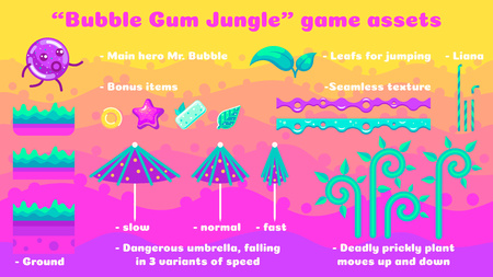 Instructions for the game Bubble Gum Jungle. The variants of moving objects of the platformer. Kit game assets consist of seamless ground, bonus items, deadly elements.