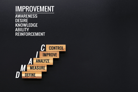 LEAN DMAIC business improvement concept. wooden step with text define, measure, analyze, improve and control with copy space Stockfoto