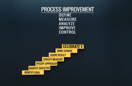 Process improvement with LEAN DMAIC concept. wooden step with text and copy space Stock Photo