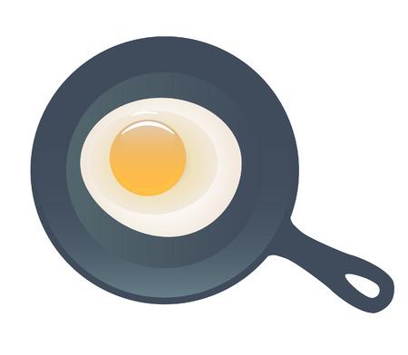 Fried egg in frying pan.
