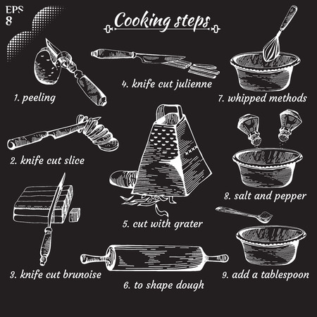 Template or Cookbook. Recipe of dish. Cooking steps. Methods of Cooking. Slicing food into cubes. Process of cookery. Illustration poster on chalkboard.   Illustration
