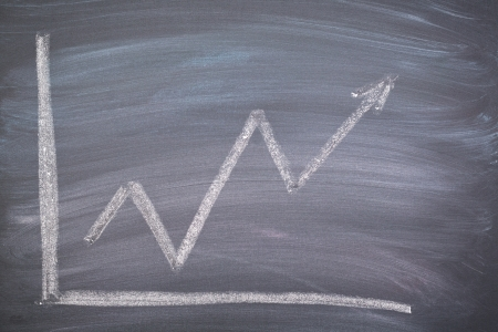 A simple two axis graph drawn with chalk on a blackboard showing a growing trend.