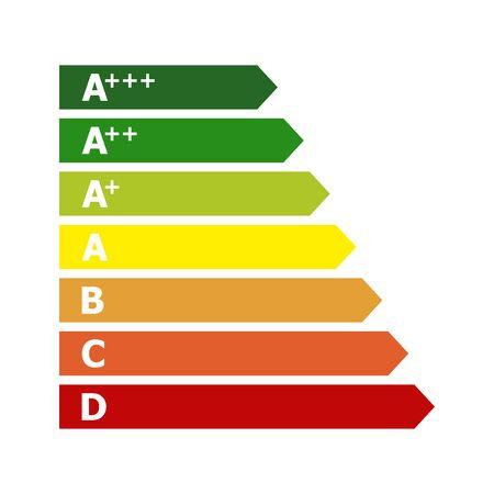 Tableau d'évaluation de l'efficacité énergétique. Illustration vectorielle