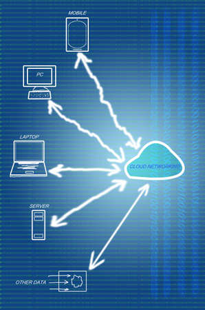 cloudshape: digital technology,cloud networking