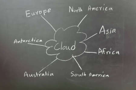cloud networking concept on blackboard photo