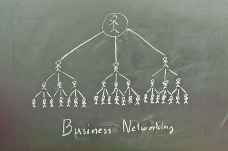 business networking concept on blackboard photo