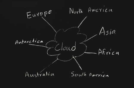 nube concepto de redes en la pizarra