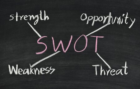 swot analysis written on blackboard Stock Photo - 17376310