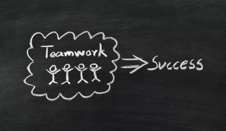 teamwork for success concept written on blackboard Stock Photo