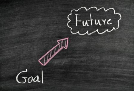 goal and future written on blackboard Stock Photo - 17728559