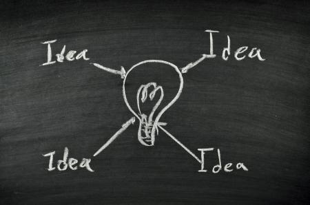 idea and light bulb on blackboard Stock Photo - 17728527