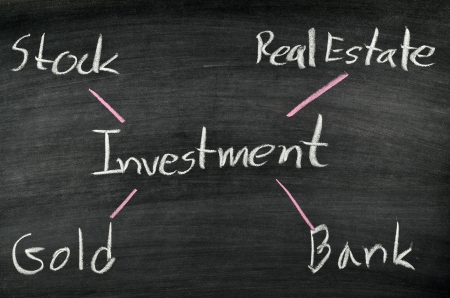 investment concept written on blackboard Stock Photo - 17728556
