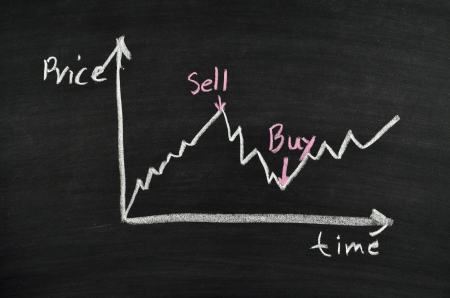 fluctuation: business graph for stock exchange analysis Stock Photo