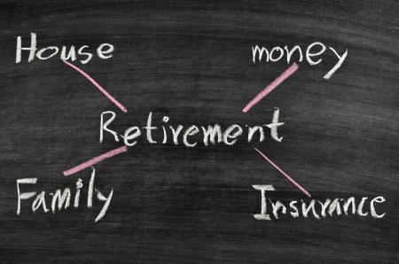 retirement concept on blackboard Stock Photo - 17728563