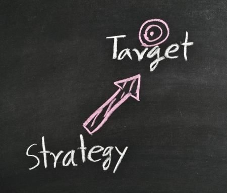 education goals: strategy,target written on blackboard