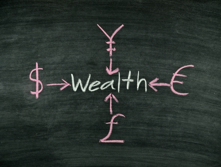 wealth and money symbol on blackboard Stock Photo - 17728514