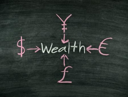 wealth and money symbol on blackboard Stock Photo - 17728514