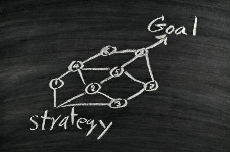 strategy and goal written on blackboard Stock Photo - 17728531