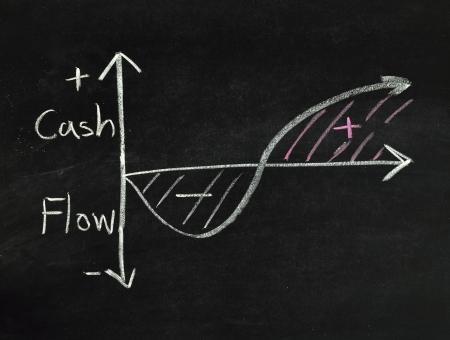 flow diagram: cash flow graph written on blackboard