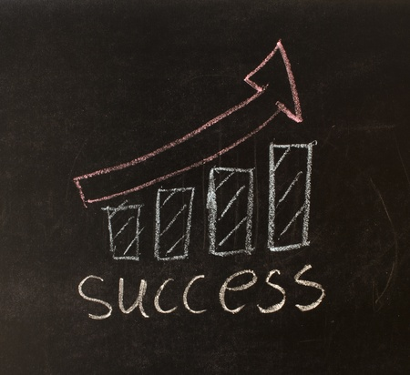 word success and business graph written on blackboard