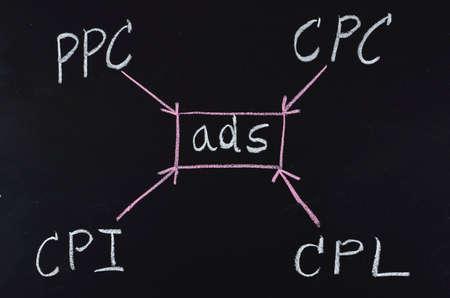 internet marketing concept written on blackboard