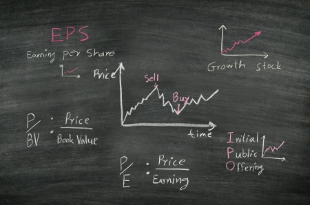 stock quotations: conceptual of stock exchange written on blackboard