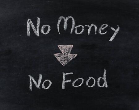 with no money: no money no food text on blackboard