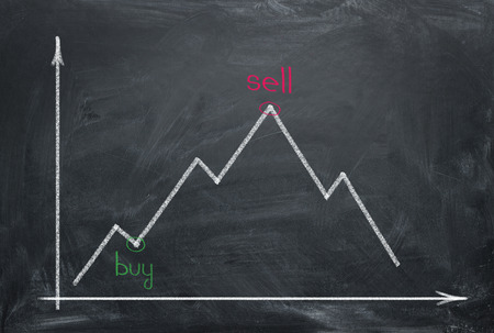 Market graph on blackboard painting chalk. Point of buy and sell on market graph. Trading market concept.