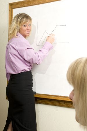 presentaion: a woman doing a presentaion using a whiteboard