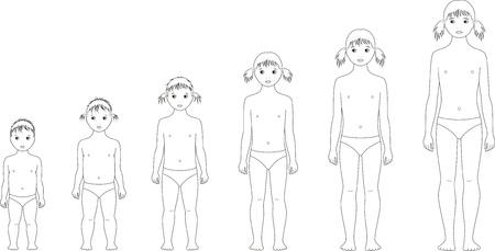 Vector illustratie van kind s figuur Verandering in verhoudingen van 1 tot 10 jaar Meisjes