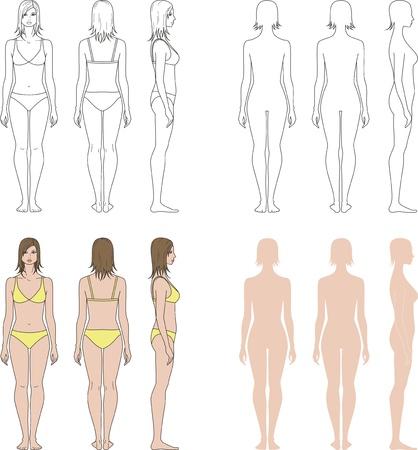 Vector illustratie van vrouwen s figuur voor, achter, zij-aanzichten zijn vier opties
