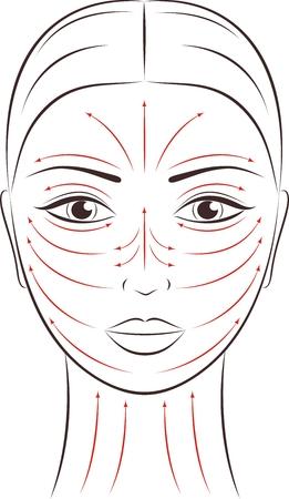 マッサージ ラインと女性の顔のイラスト
