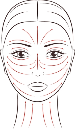 illustration of womens face with massage lines