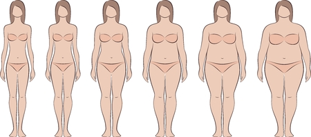 Vector illustration of women's figure. Different body mass