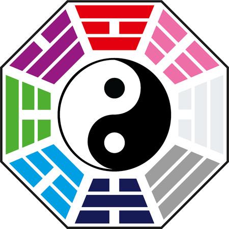 Pa Kua の Feng の Shui 用具