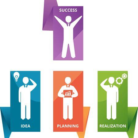 realización: Business scheme of success: idea, planning, realization. Vector illustration Vectores