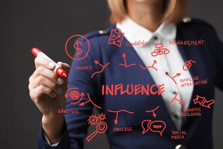 Geschäftsmädchen schreibt eine rote Markierungsentwicklungsstrategie. Das Konzept des Marketings. Einfluss Standard-Bild
