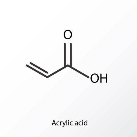 acrylic acid molecule, polyacrylic acid (PAA, carbomer) building block. PAA is used in the production of disposable diapers. Skeletal formula.